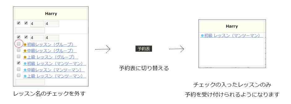 予約締め_レッスン制限複数