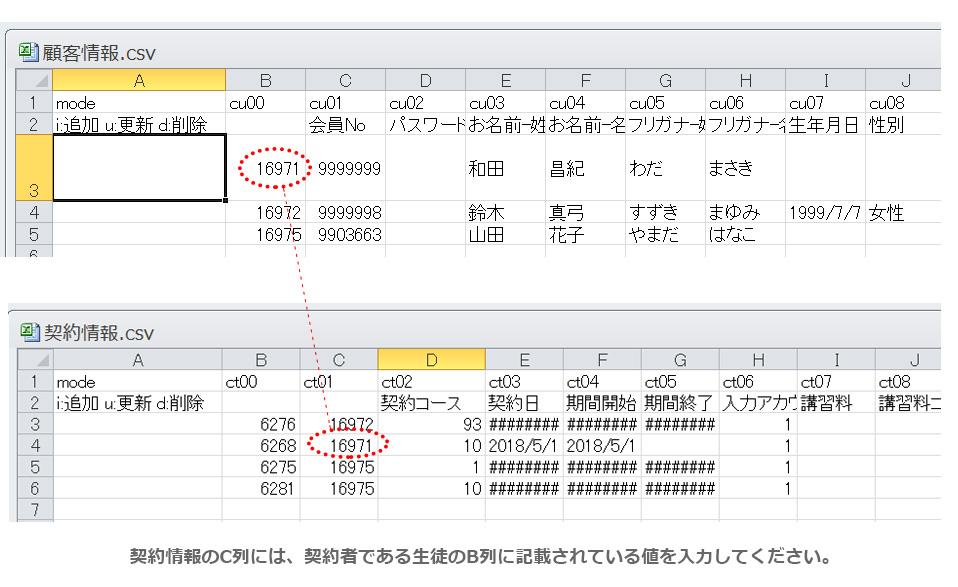 顧客情報のレコード
