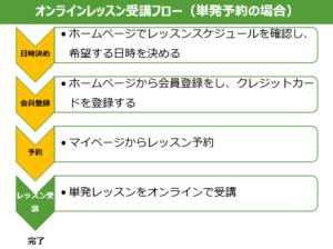 11_【図】単発予約v2