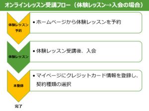 21_【図】体験から入会v2